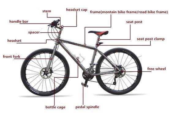 Titanium Bicycle Frame Seatpost And Bolts Wisdom Titanium